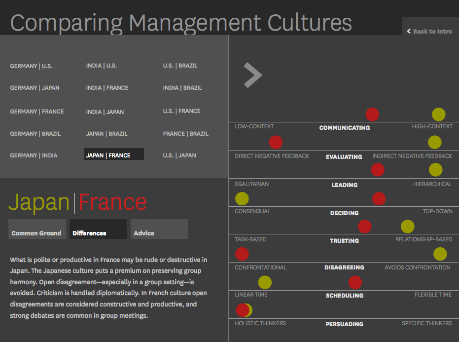 japon autrement  culture de management entre france et japon appliqu u00e9e au couple mixte