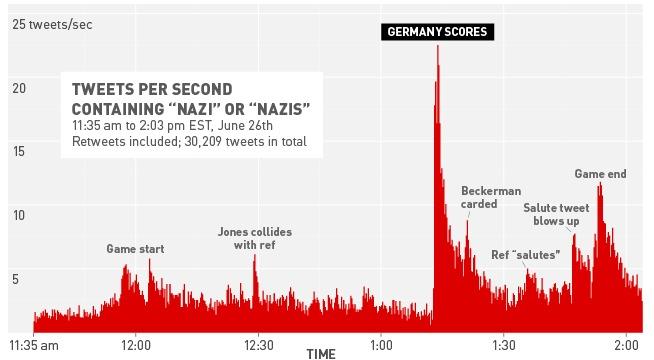 Site de rencontre pour nazi