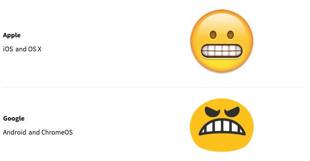 Ne Communiquer Qu Avec Des Emojis Est Horrible Mais Pas