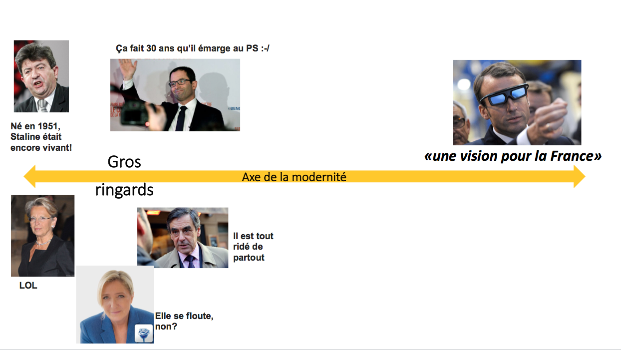 Meilleur texte de presentation pour site de rencontre