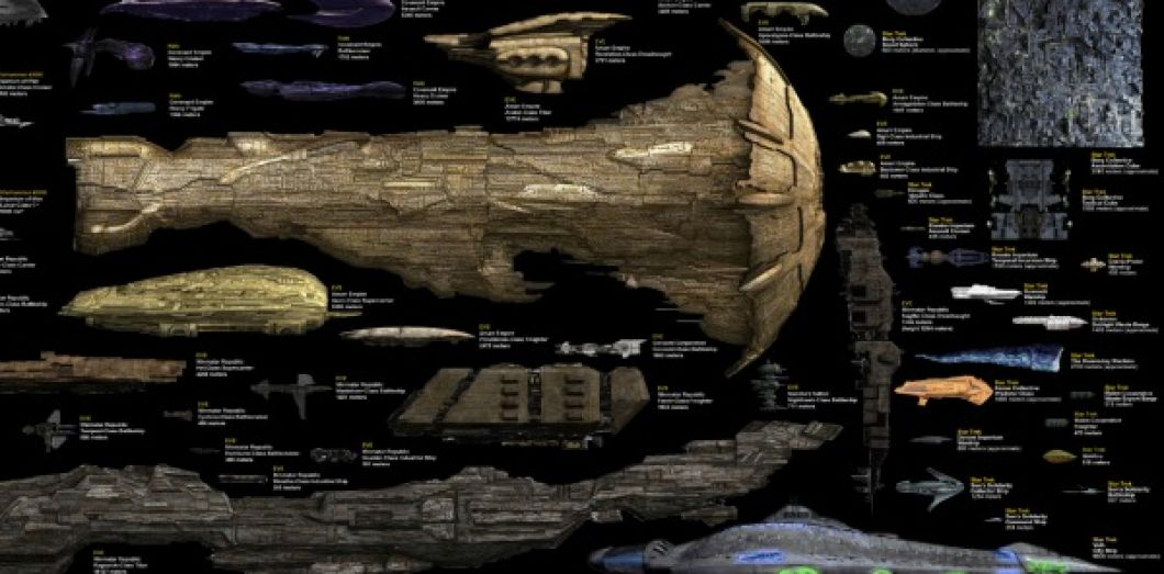 Star Trek Star Wars Independence Day Qui A Le Plus Gros